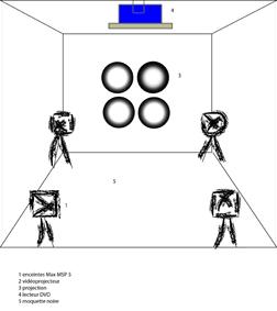 fiche technique installation vidéo